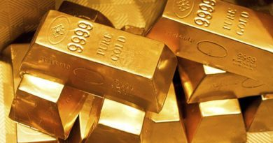 mcx gold | MCX HELPLINE